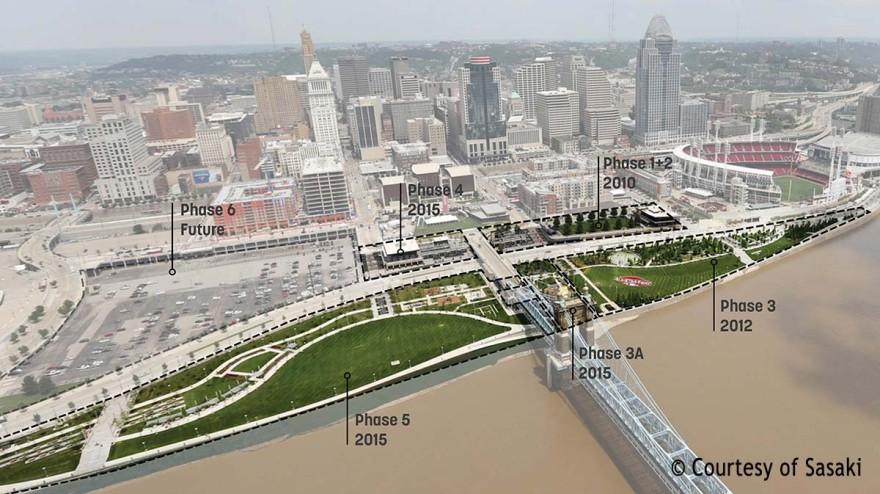 Planungsphasen des Smale Riverront Parks