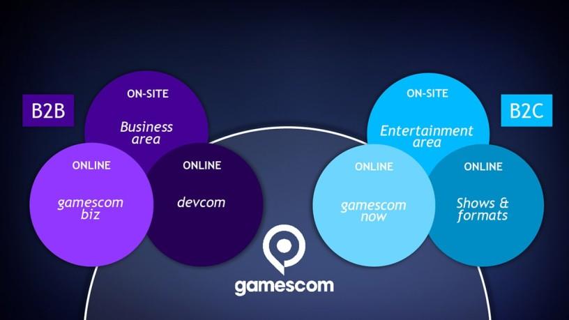 hybride gamescom