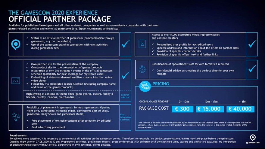 Official Partner Package