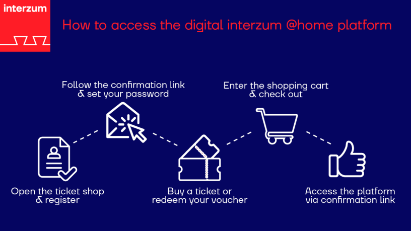 5 steps to interzum @home