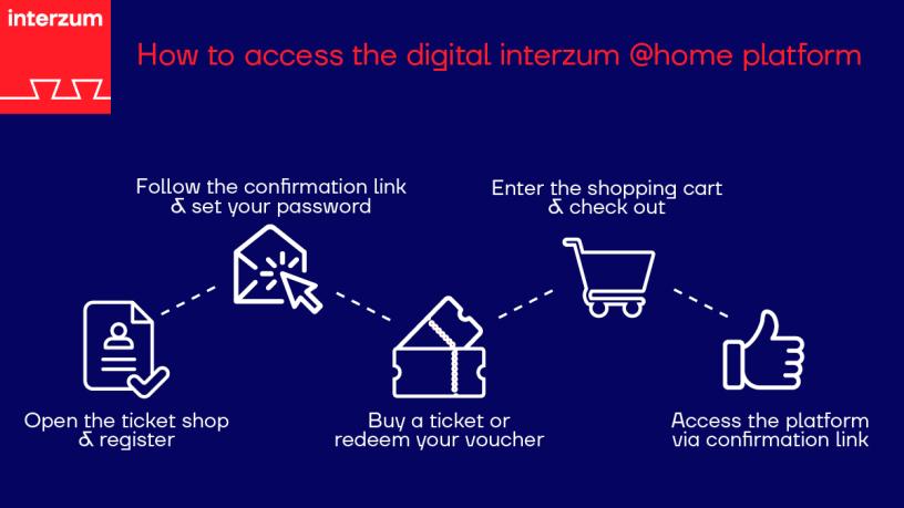 5 steps to interzum @home