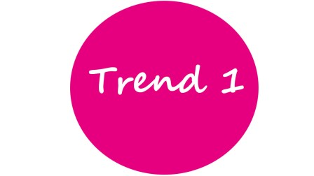 Sweets and snacks trend 1 and ISM 2022: Healthy snacking and indulgence