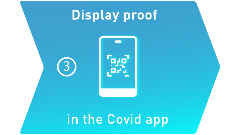 Scan the Digital Covid Certificate