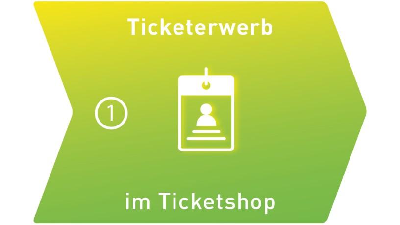 Ticketerwerb