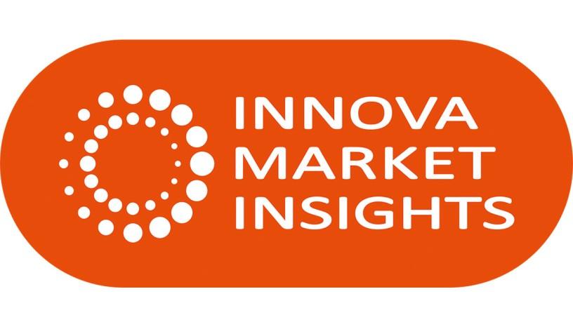 Innova Market Insights - yummex ME