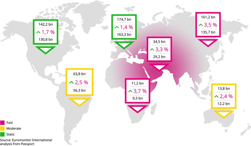 the Middle East, Africa and South AsiaDuba major re-export hub for